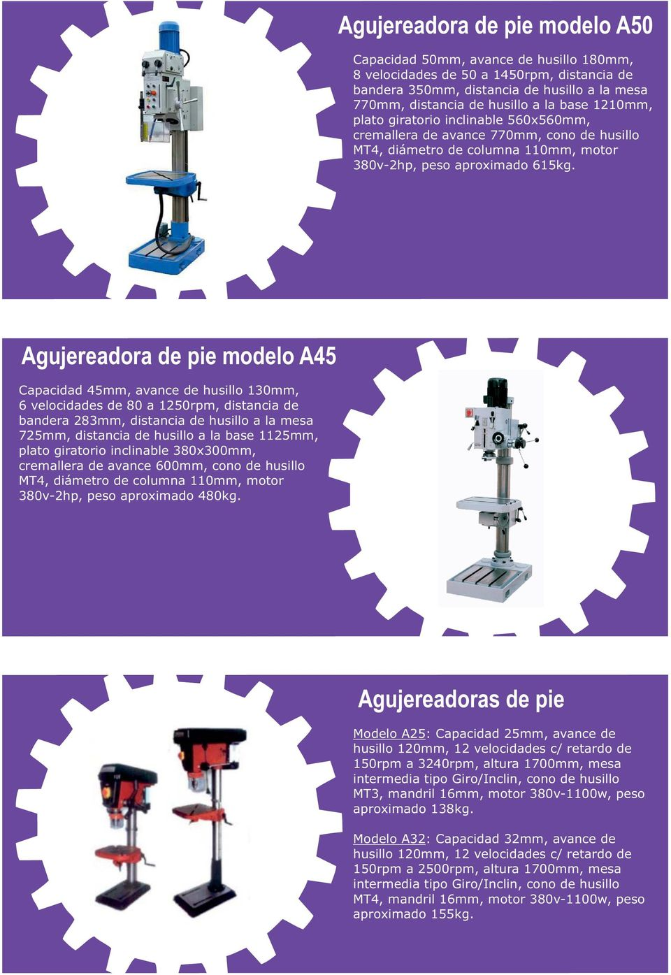 Agujereadora de pie modelo A45 Capacidad 45mm, avance de husillo 130mm, 6 velocidades de 80 a 1250rpm, distancia de bandera 283mm, distancia de husillo a la mesa 725mm, distancia de husillo a la base