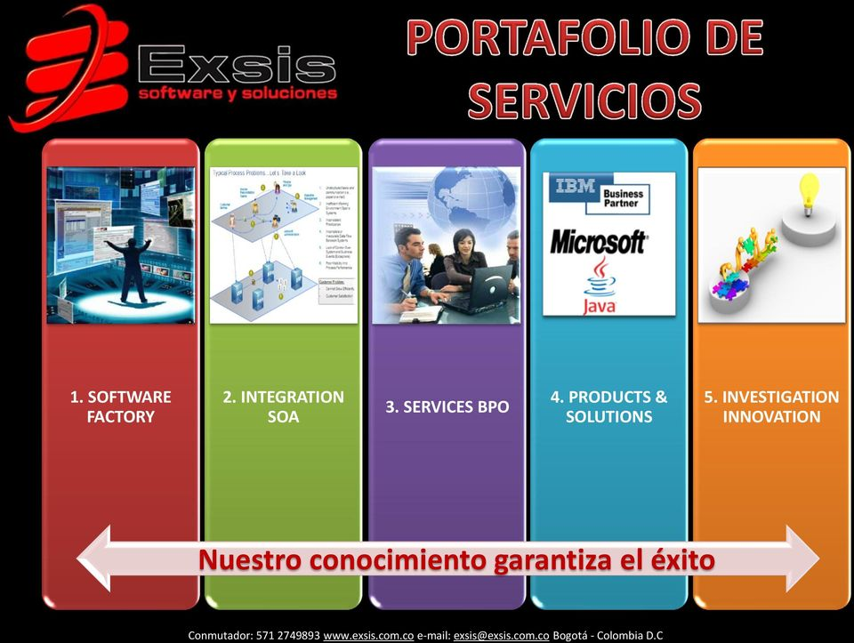 PRODUCTS & SOLUTIONS 5.