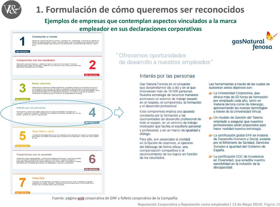 corporativas Fuente: página web corporativa de GNF y folleto corporativo de