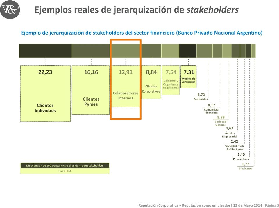 financiero (Banco Privado Nacional Argentino)