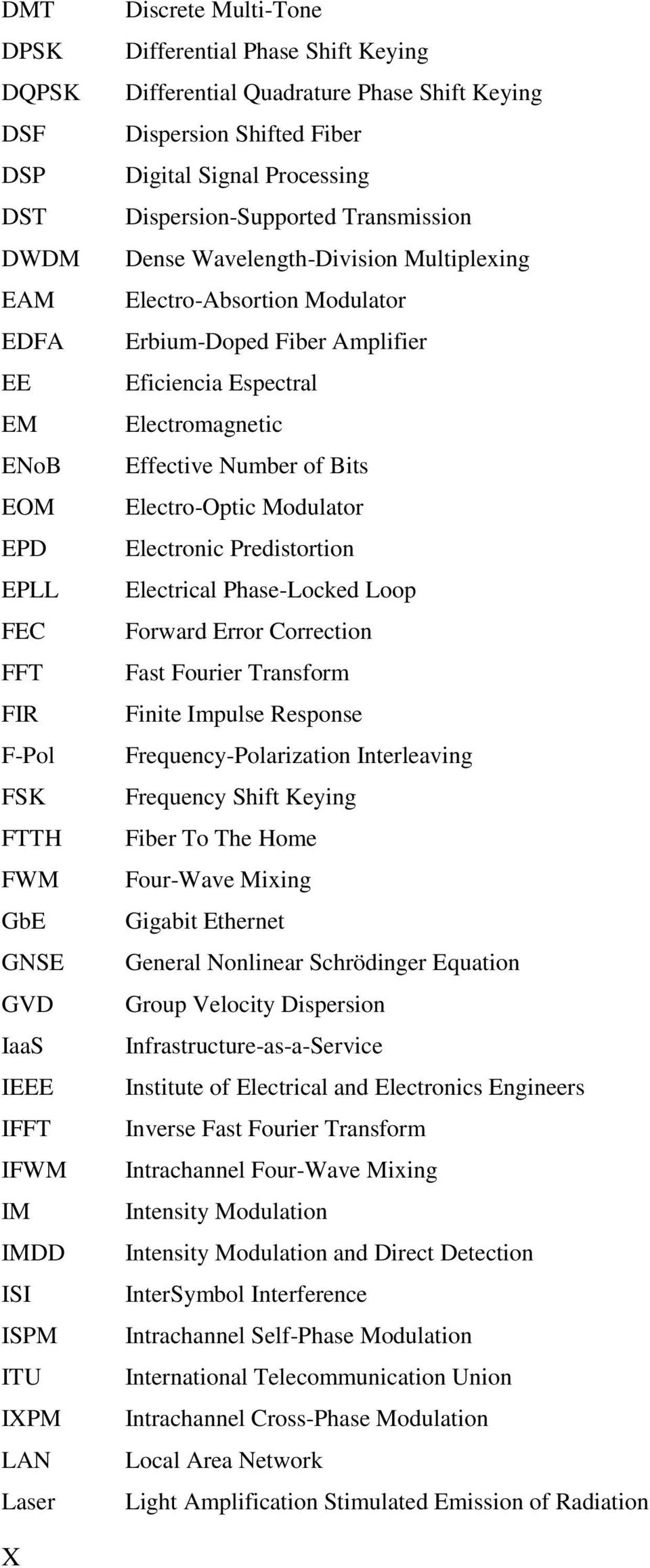 Electro-Absortion Modulator Erbium-Doped Fiber Amplifier Eficiencia Espectral Electromagnetic Effective Number of Bits Electro-Optic Modulator Electronic Predistortion Electrical Phase-Locked Loop