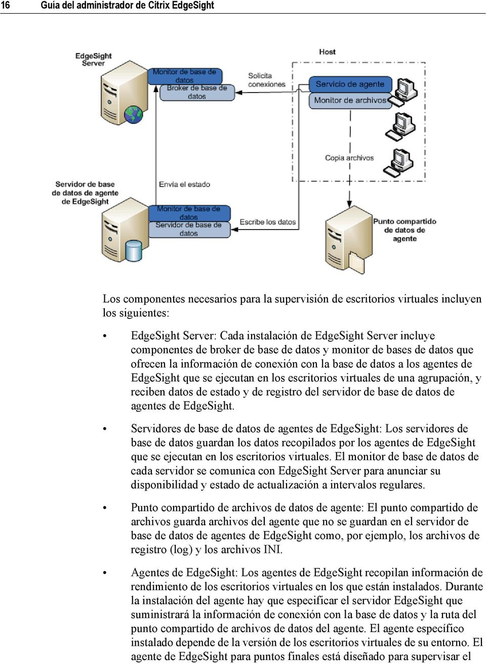 virtuales de una agrupación, y reciben datos de estado y de registro del servidor de base de datos de agentes de EdgeSight.