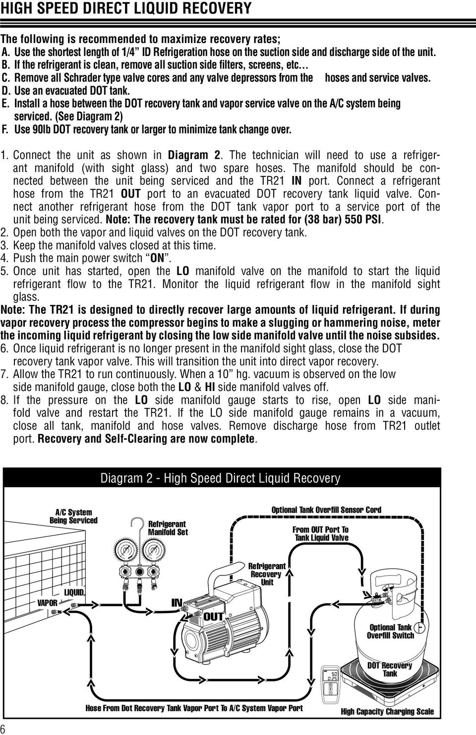 Use an evacuated DOT tank. E. Install a hose between the DOT recovery tank and vapor service valve on the A/C system being serviced. (See Diagram 2) F.