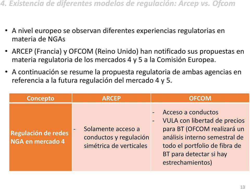 regulatoria de los mercados 4 y 5 a la Comisión Europea. A continuación se resume la propuesta regulatoria de ambas agencias en referencia a la futura regulación del mercado 4 y 5.