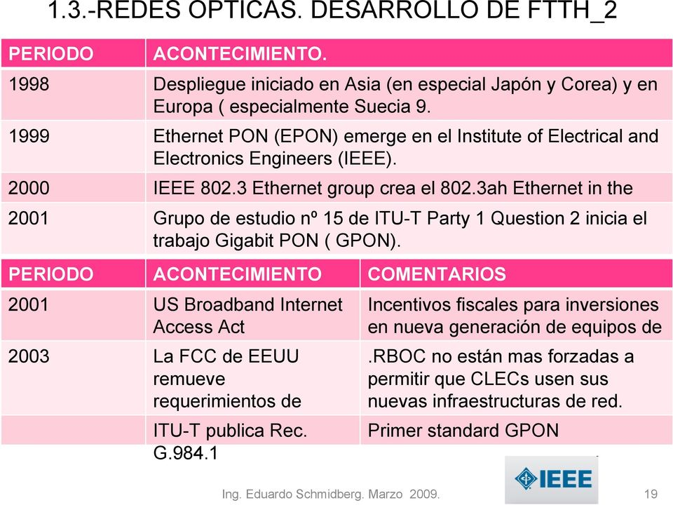 3ah Ethernet in the 2001 First Grupo Mile de estudio nº 15 de ITU-T Party 1 Question 2 inicia el trabajo Gigabit PON ( GPON).