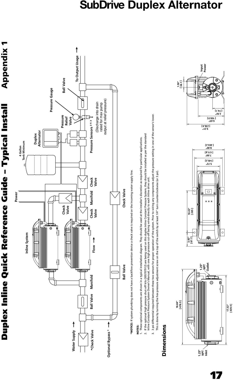 at relief pressure) Ball Valve Check Valve *NOTICE: If system plumbing does not have a backflow prevention device a check valve is required on the incoming water supply line. NOTES: 1.