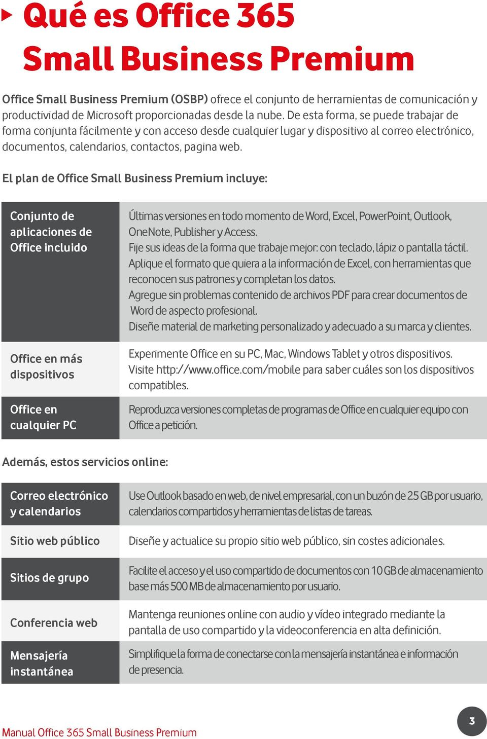 El plan de Office Small Business Premium incluye: Conjunto de aplicaciones de Office incluido Office en más dispositivos Office en cualquier PC Últimas versiones en todo momento de Word, Excel,