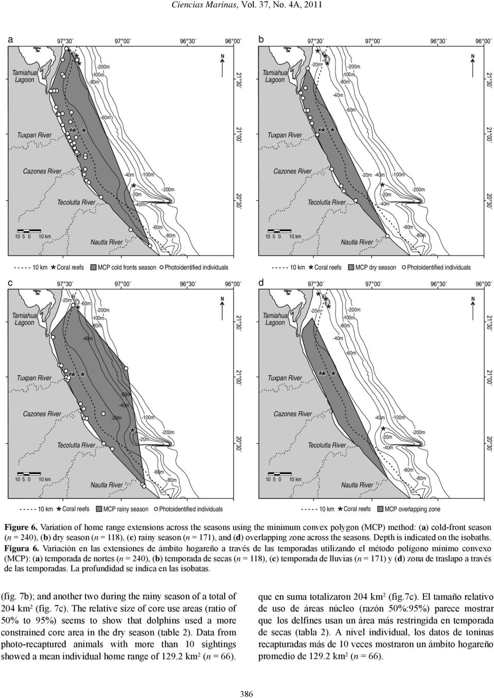 individuals 10 km Coral reefs MCP overlapping zone Figure 6.