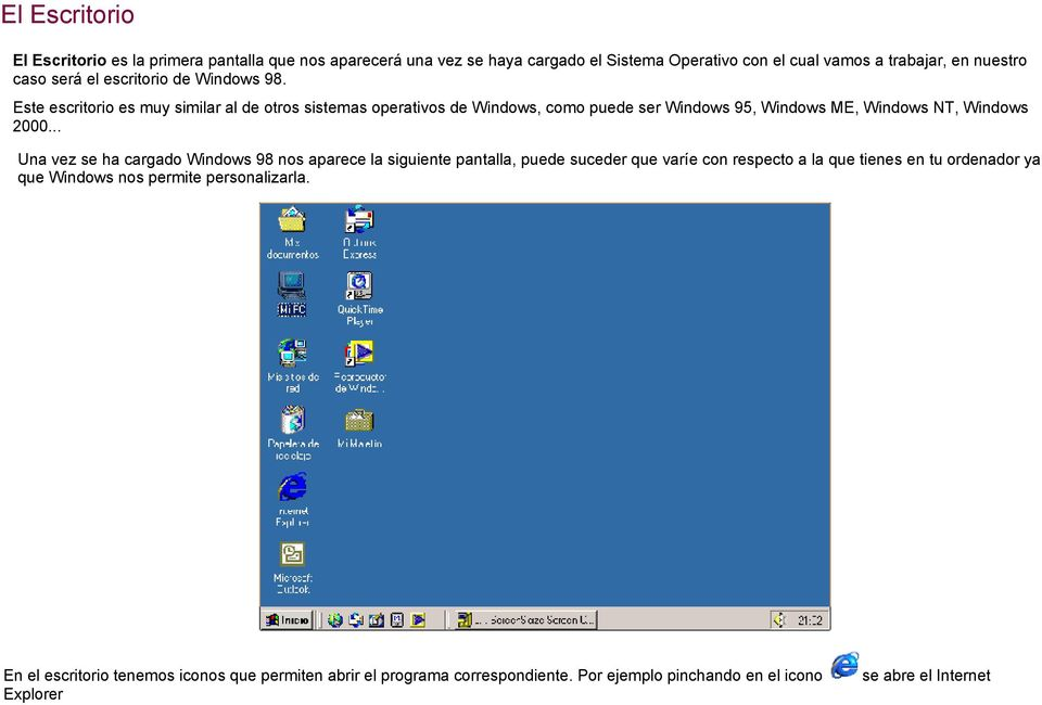 Este escritorio es muy similar al de otros sistemas operativos de Windows, como puede ser Windows 95, Windows ME, Windows NT, Windows 2000.