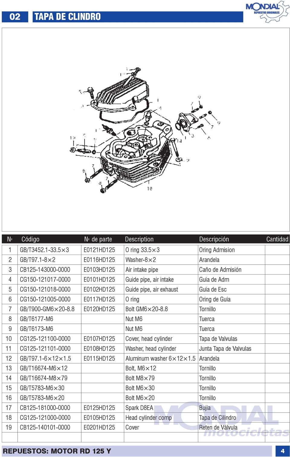 Guide pipe, air exhaust Guía de Esc 6 CG150-121005-0000 E0117HD125 O ring oring de Guía 7 GB/T900-GM6 20-8.8 E0120HD125 Bolt GM6 20-8.