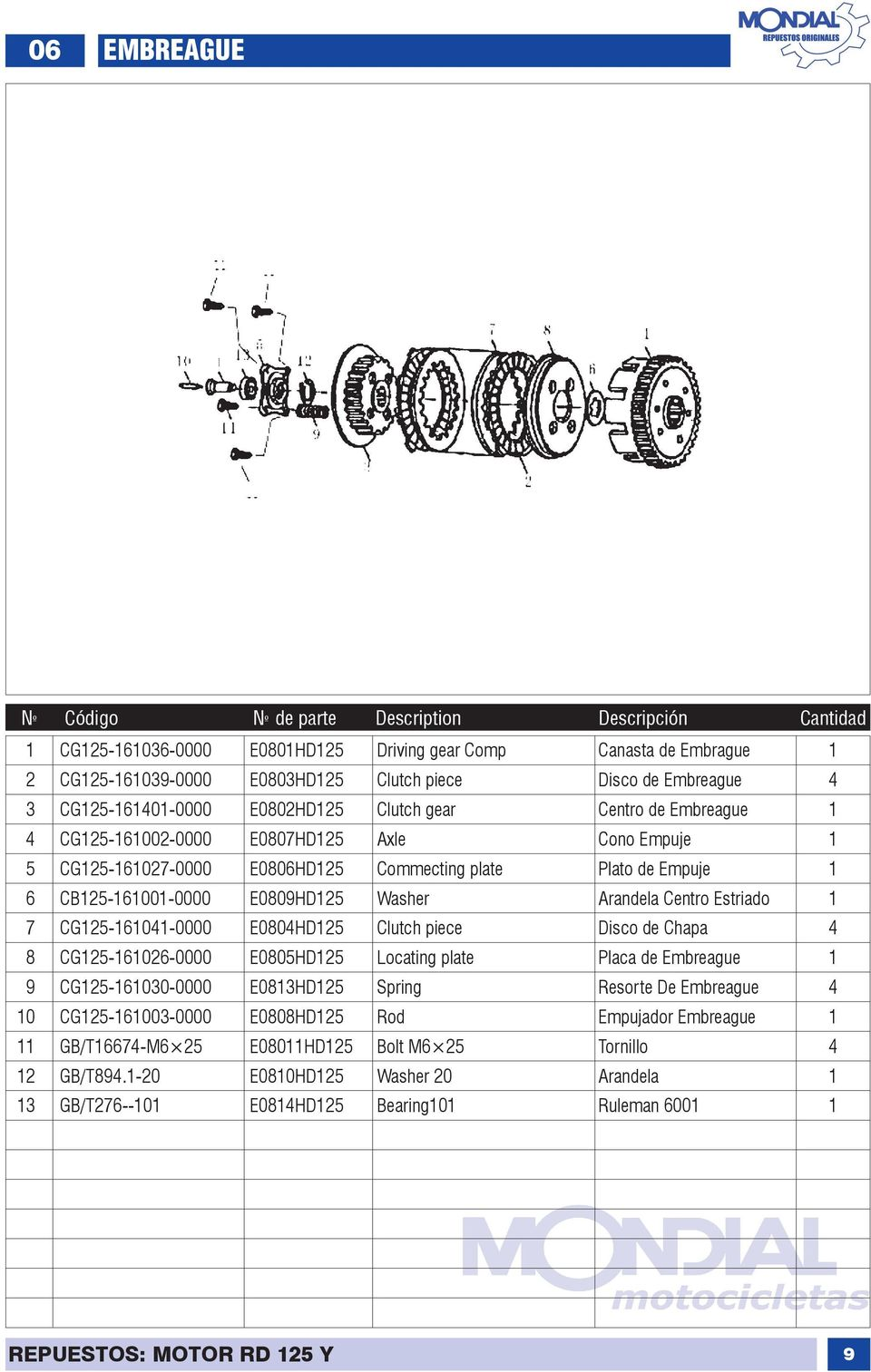 CG125-161041-0000 E0804HD125 Clutch piece disco de Chapa 4 8 CG125-161026-0000 E0805HD125 Locating plate placa de Embreague 1 9 CG125-161030-0000 E0813HD125 Spring resorte De Embreague 4 10