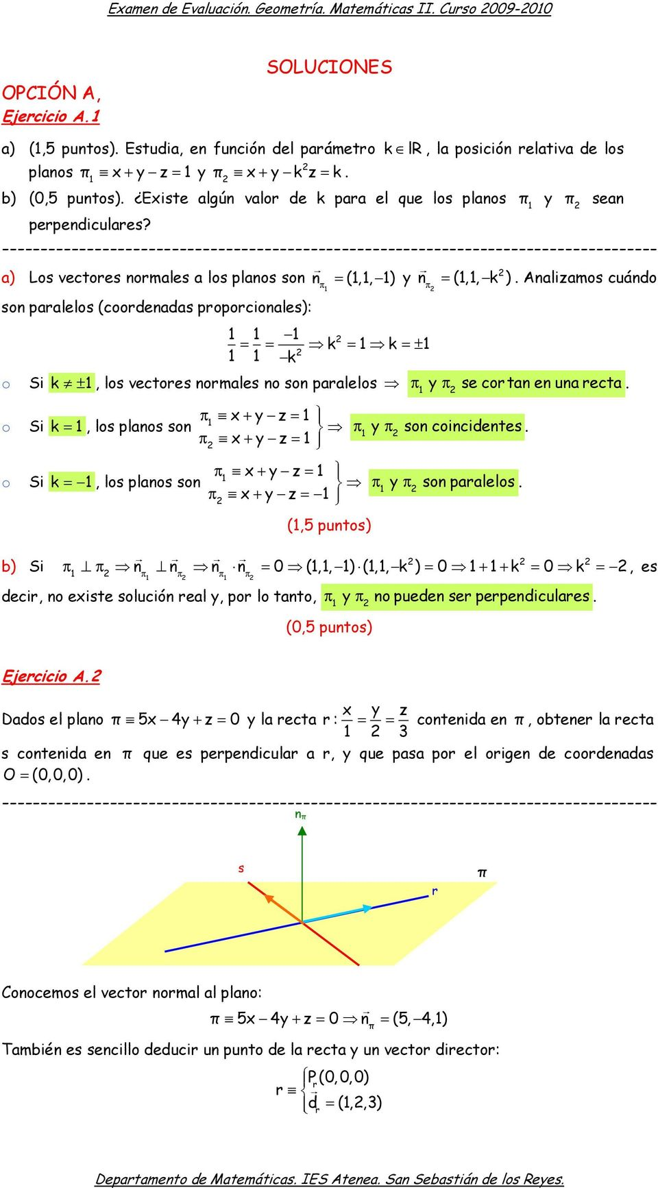 a) Lo vectoe nomale a lo plano on n = (,, ) y n = (,, k ). Analizamo cuándo π π on paalelo (coodenada popocionale): = = = = ± k k k o Si k ±, lo vectoe nomale no on paalelo π y π e cotan en una ecta.