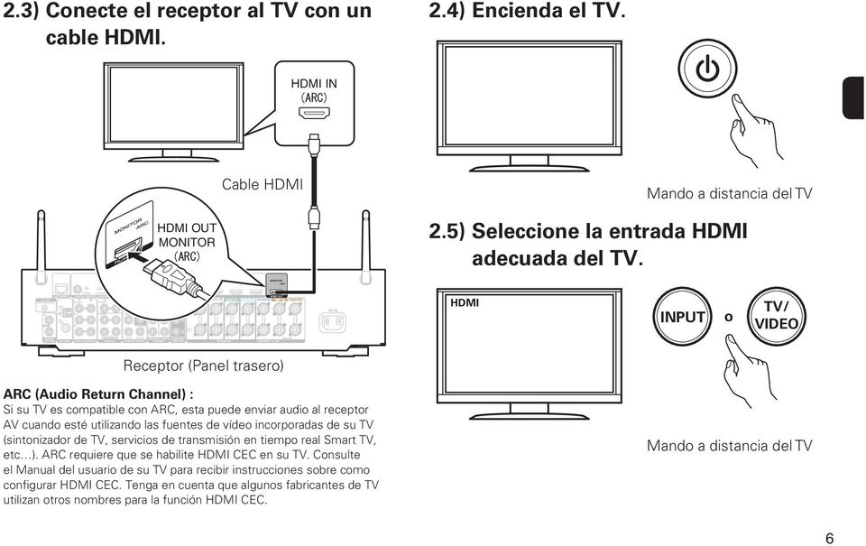 HDMI INPUT o TV/ VIDEO Receptor (Panel trasero) ARC (Audio Return Channel) : Si su TV es compatible con ARC, esta puede enviar audio al receptor AV cuando esté utilizando las fuentes de