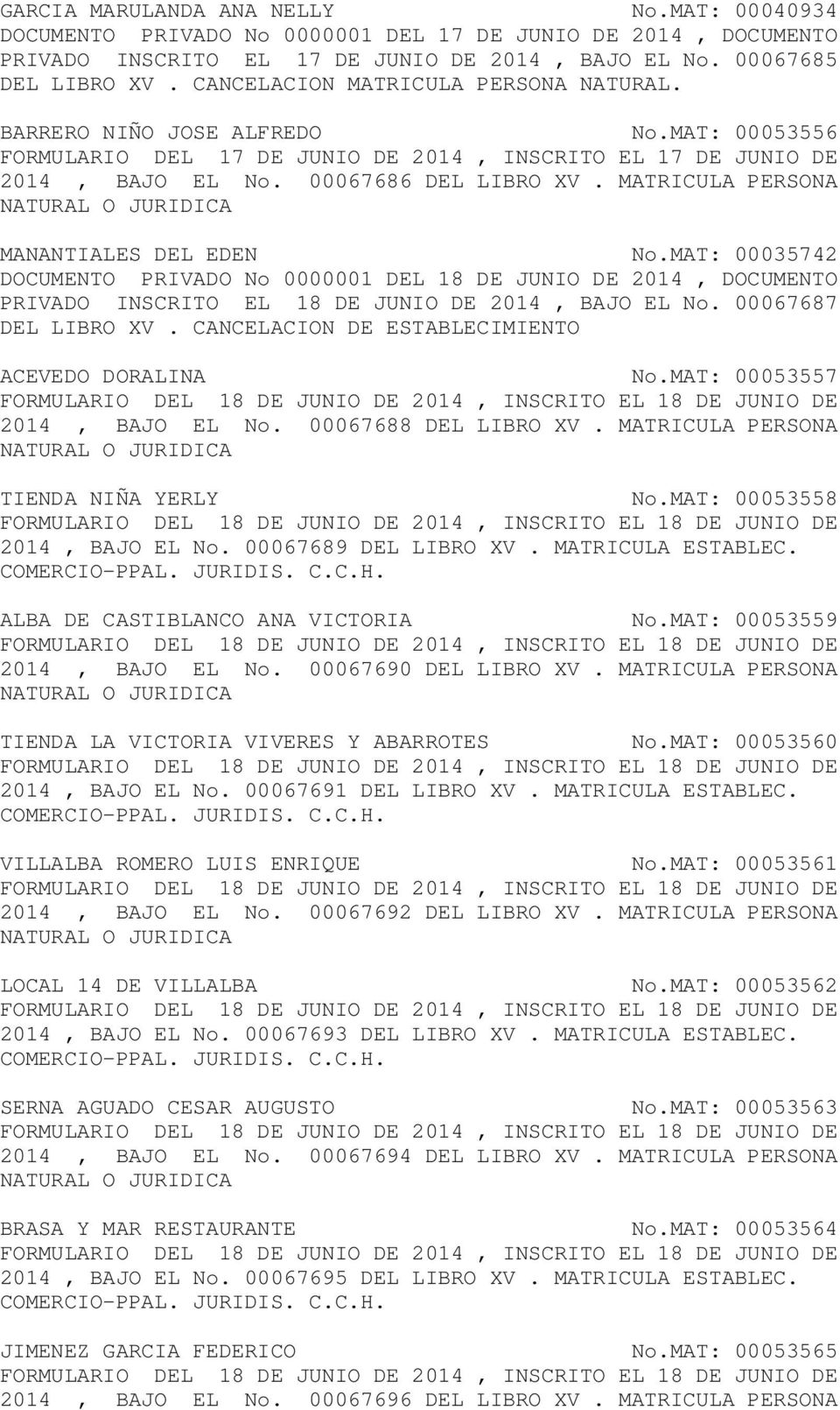 MATRICULA PERSONA MANANTIALES DEL EDEN No.MAT: 00035742 DOCUMENTO PRIVADO No 0000001 DEL 18 DE JUNIO DE 2014, DOCUMENTO PRIVADO INSCRITO EL 18 DE JUNIO DE 2014, BAJO EL No.
