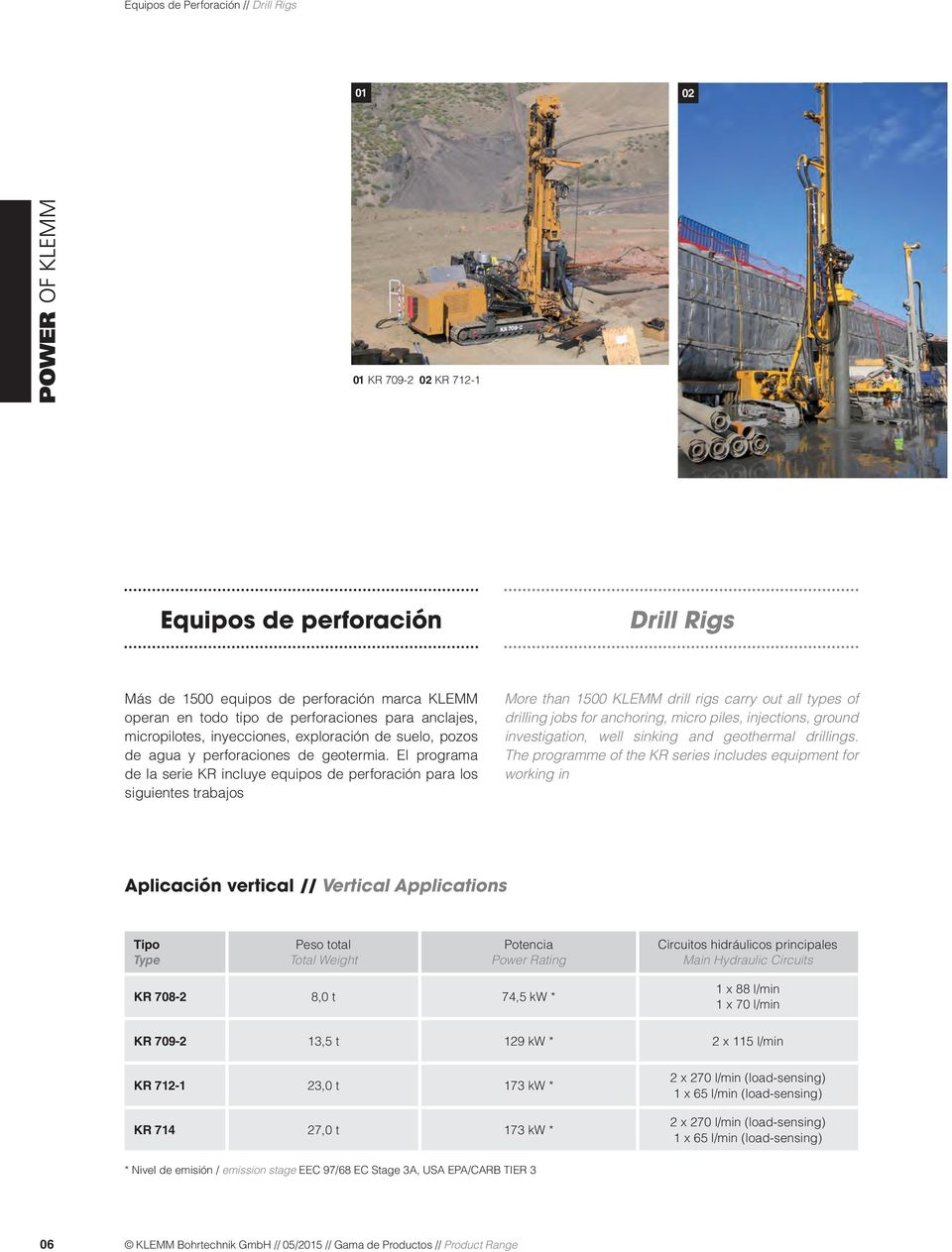 El programa de la serie KR incluye equipos de perforación para los siguientes trabajos More than 1500 KLEMM drill rigs carry out all types of drilling jobs for anchoring, micro piles, injections,