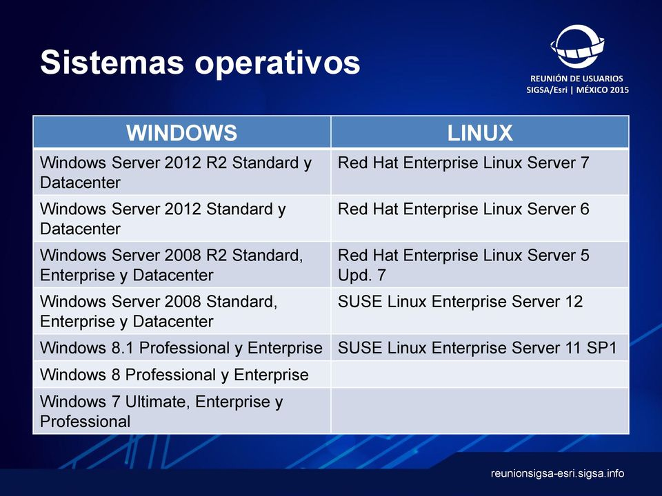 1 Professional y Enterprise Windows 8 Professional y Enterprise Windows 7 Ultimate, Enterprise y Professional LINUX Red Hat
