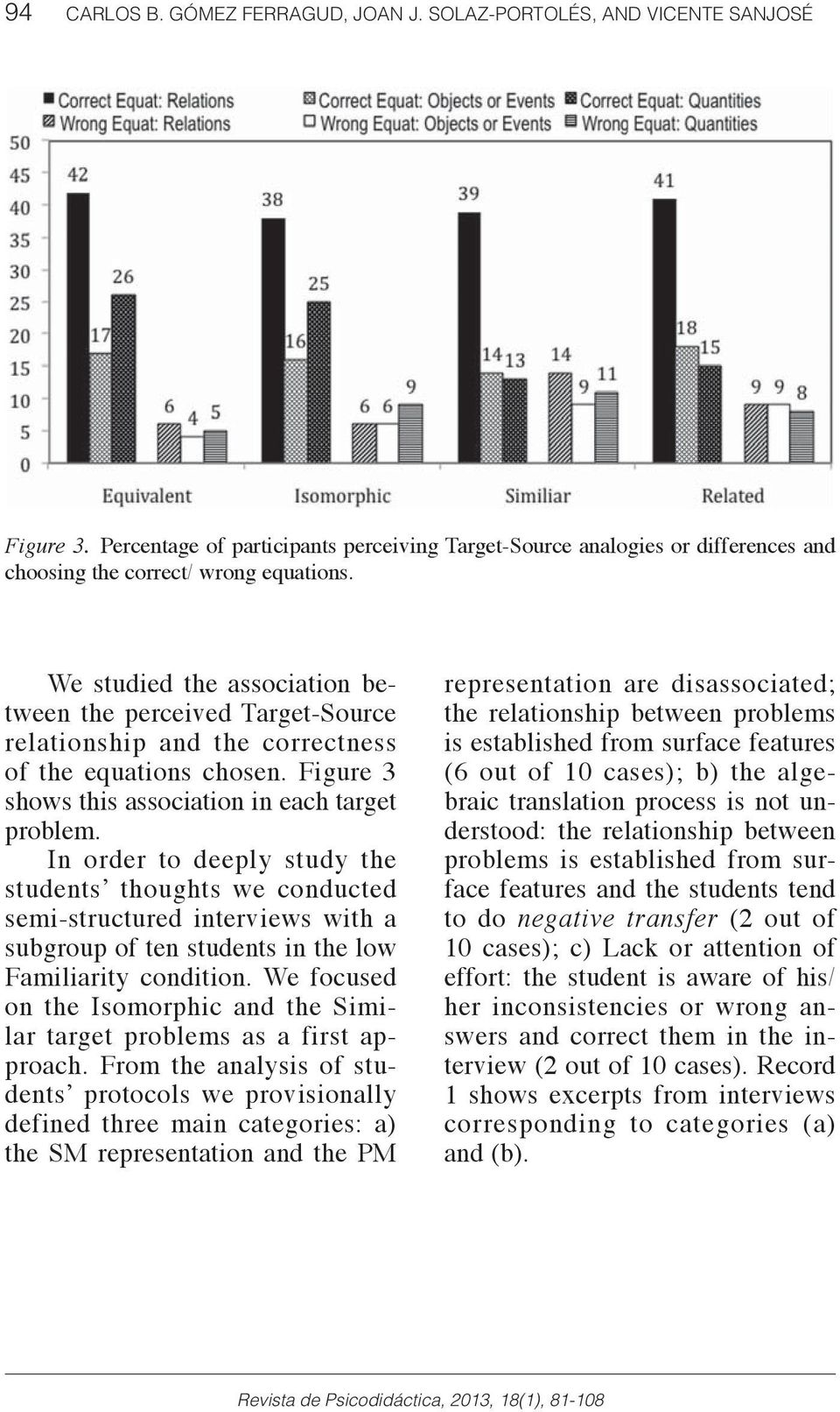 We studied the association between the perceived Target-Source relationship and the correctness of the equations chosen. Figure 3 shows this association in each target problem.
