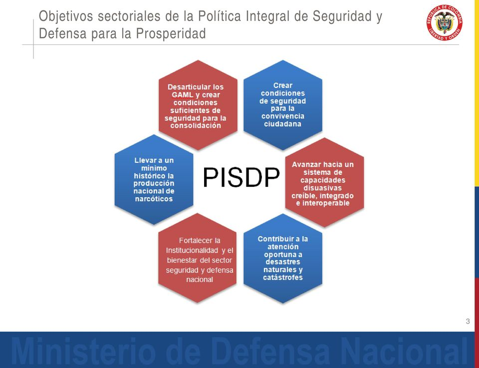 Integral de Seguridad