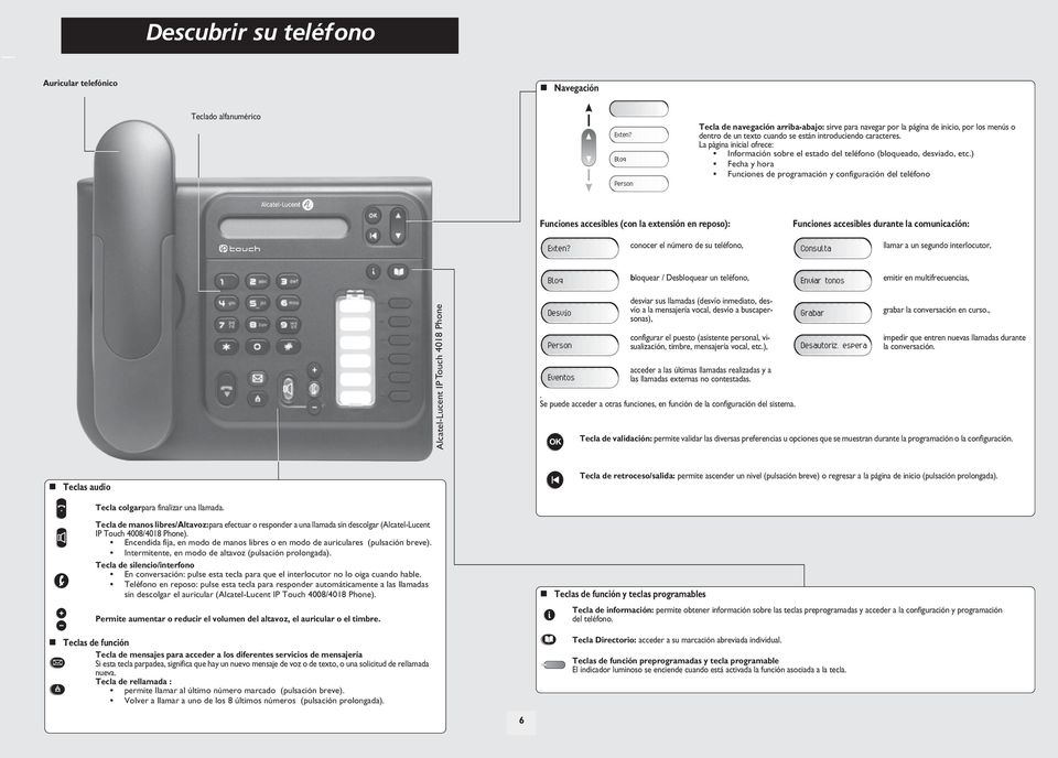 alcatel lucent ip touch 4018 manual