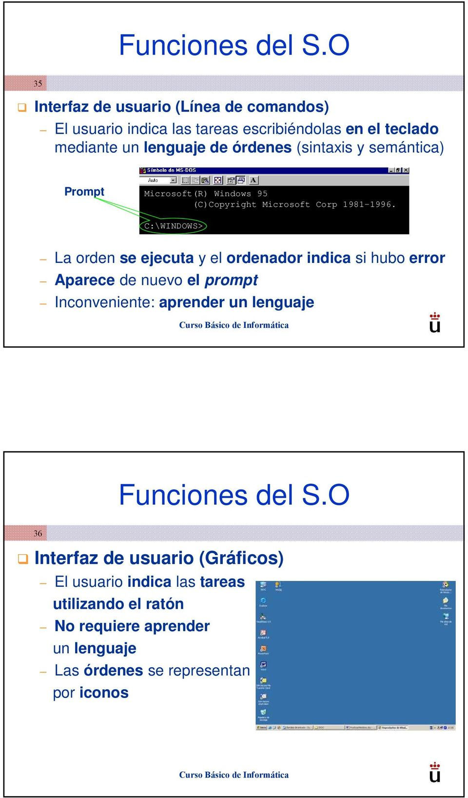 (sintaxis y semántica) Prompt Microsoft(R) Windows 95 (C)Copyright Microsoft Corp 1981-1996.