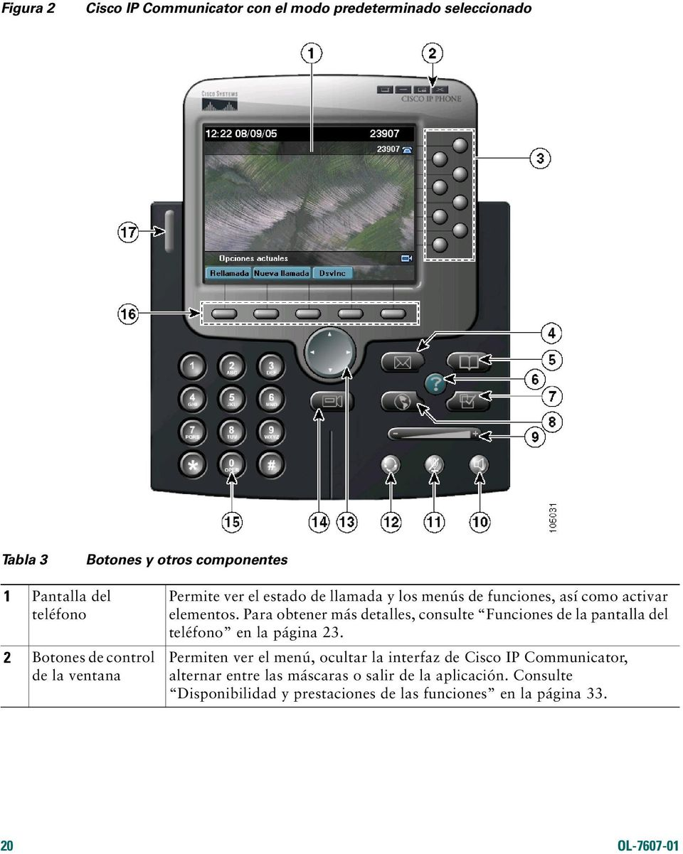 Cisco IP Communicator versión PDF