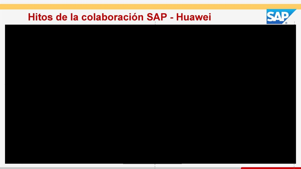 Ren Huawei CEO) and Eric Xu (Huawei Rotating CEO ) met with him, confirmed direction and targets Q2 Huawei IT VP visited SAP, to establish the foundations for collaboration 10 Q3 2012 2013 April