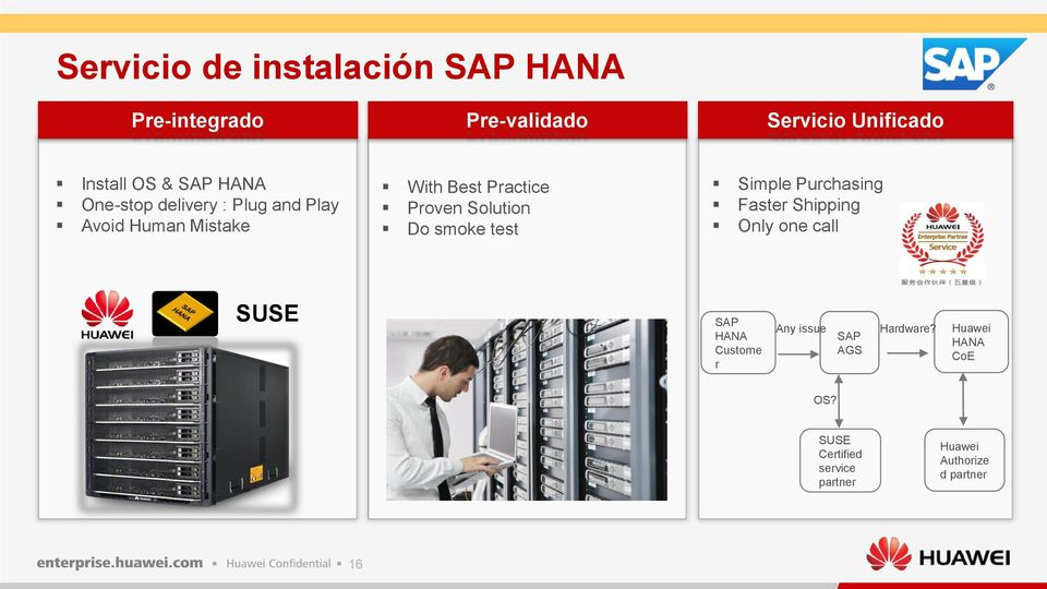 Do smoke test Simple Purchasing Faster Shipping Only one call SUSE SAP HANA Custome r Any issue