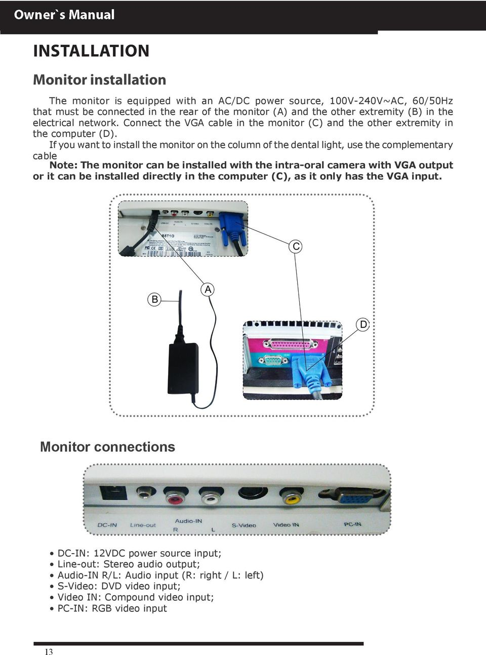 If you want to install the monitor on the column of the dental light, use the complementary cable Note: The monitor can be installed with the intra-oral camera with VGA output or it can be