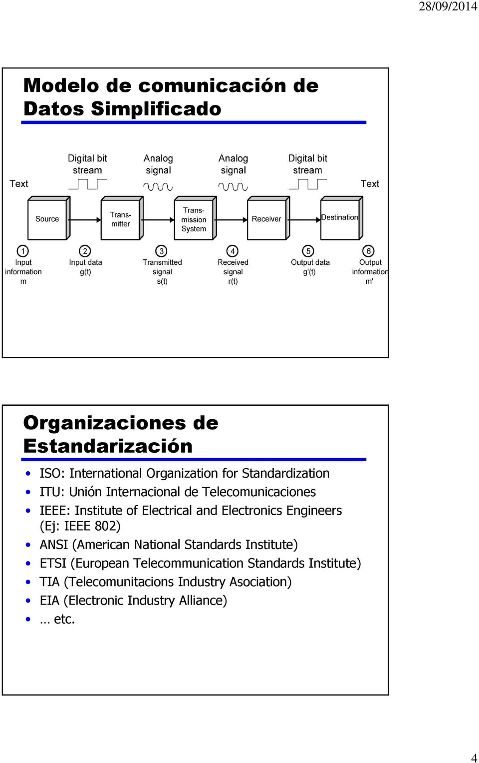 Electrical and Electronics Engineers (Ej: IEEE 802) ANSI (American National Standards Institute) ETSI