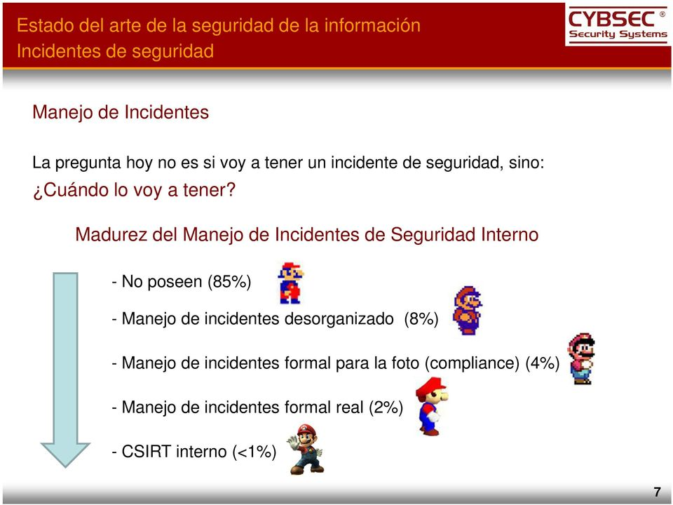 Madurez del Manejo de Incidentes de Seguridad Interno - No poseen (85%) - Manejo de