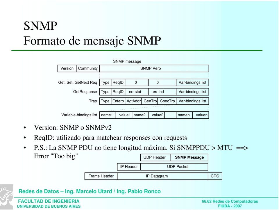 value1 name2 value2... namen valuen Version: SNMP o SNMPv2 ReqID: utilizado para matchear responses con requests P.S.: La SNMP PDU no tiene longitud máxima.