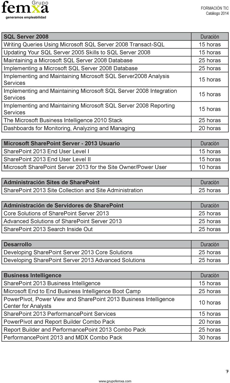 Maintaining Microsoft SQL Server 2008 Reporting Services The Microsoft Business Intelligence 2010 Stack Dashboards for Monitoring, Analyzing and Managing Microsoft SharePoint Server - 2013 Usuario
