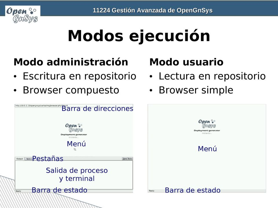 repositorio Browser simple Barra de direcciones Pestañas
