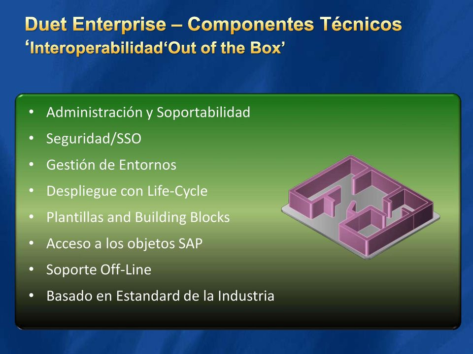 Plantillas and Building Blocks Acceso a los