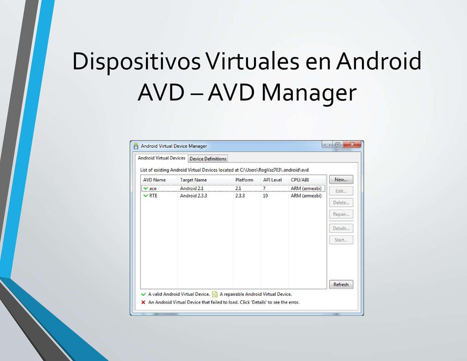 Android AVD