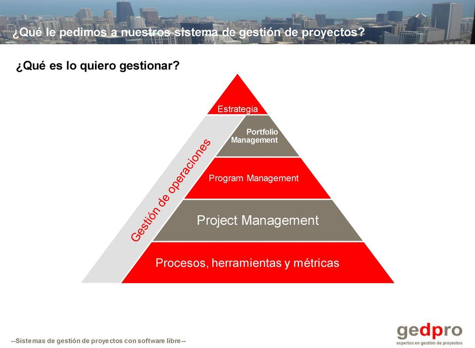 Estrategia Portfolio Management Program