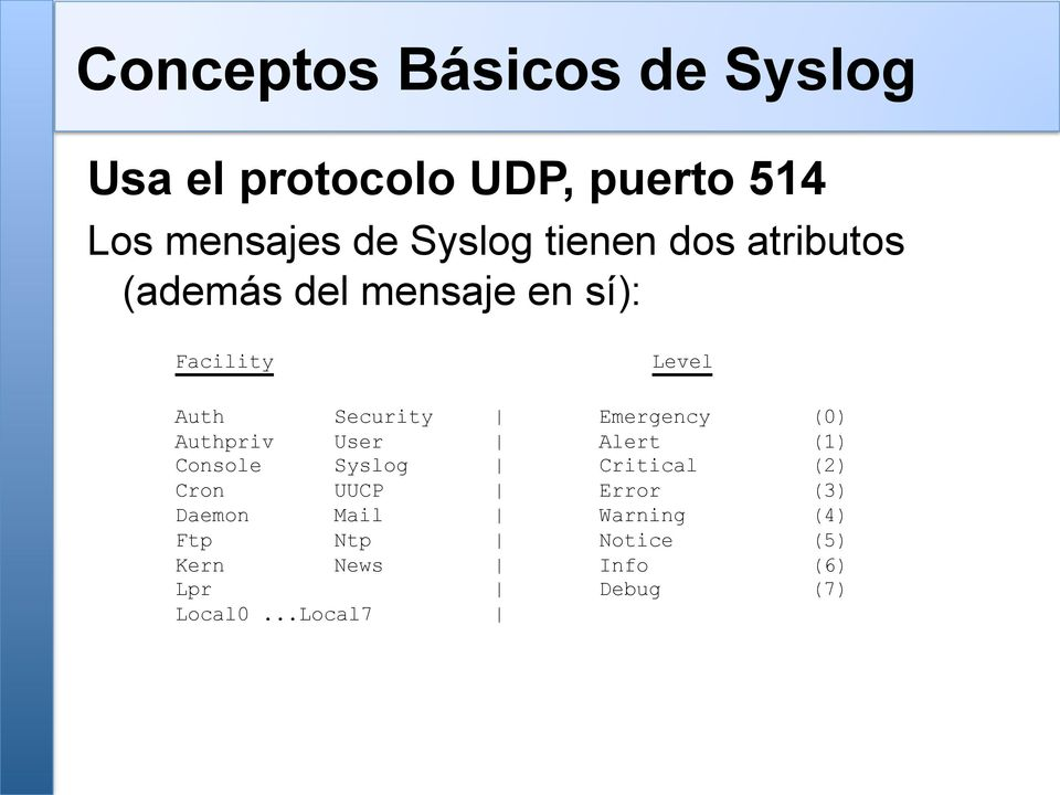 Emergency (0) Authpriv User Alert (1) Console Syslog Critical (2) Cron UUCP Error