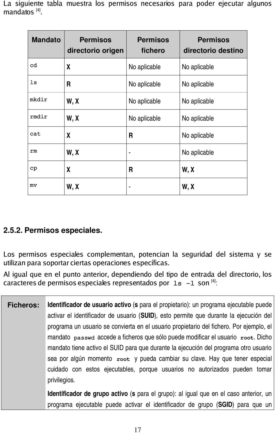 aplicable No aplicable cat X R No aplicable rm W, X No aplicable cp X R W, X mv W, X W, X 2.5.2. Permisos especiales.