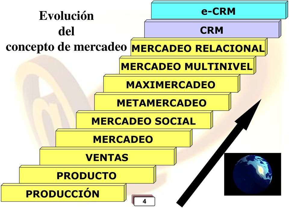 MULTINIVEL MAXIMERCADEO METAMERCADEO