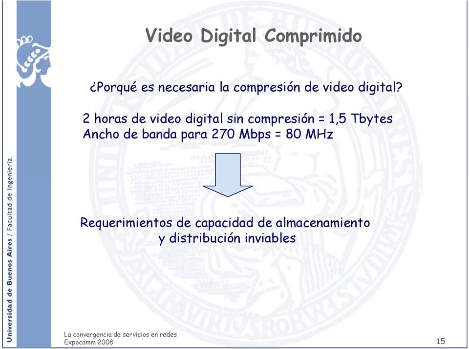 2 horas de video digital sin compresión = 1,5 Tbytes Ancho de