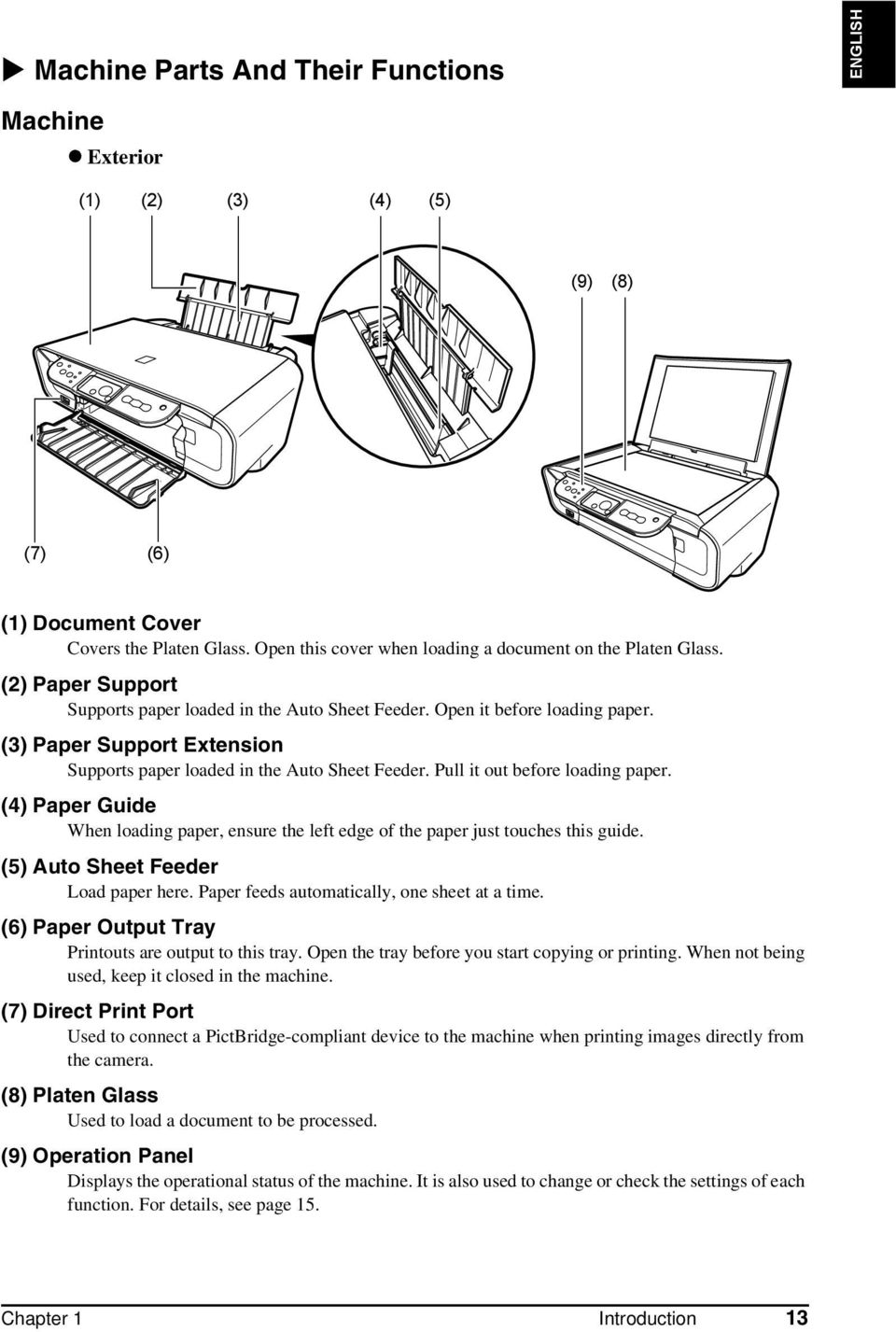 Pull it out before loading paper. (4) Paper Guide When loading paper, ensure the left edge of the paper just touches this guide. (5) Auto Sheet Feeder Load paper here.