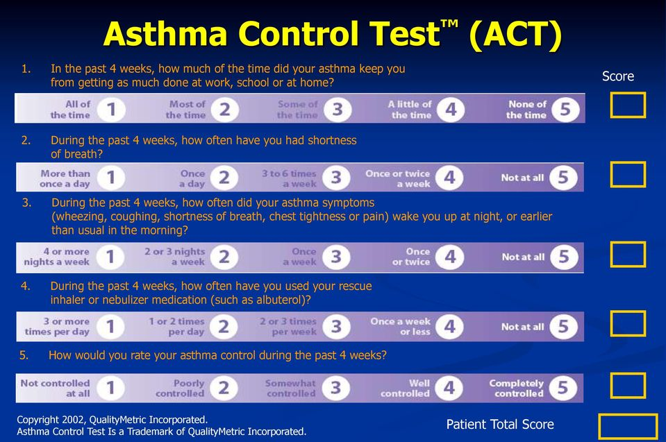 During the past 4 weeks, how often did your asthma symptoms (wheezing, coughing, shortness of breath, chest tightness or pain) wake you up at night, or earlier than usual in the