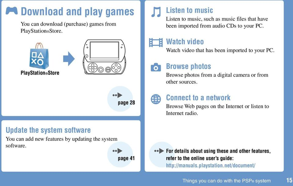 page 28 page 41 Listen to music Listen to music, such as music files that have been imported from audio CDs to your PC.