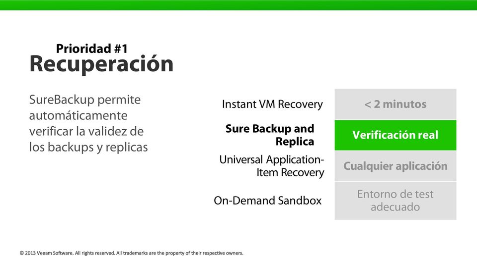 and Replica Universal Application- Item Recovery On-Demand Sandbox < 2