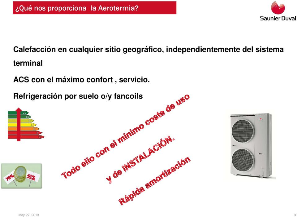 independientemente del sistema terminal ACS con el