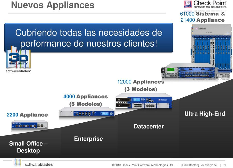 4000 Appliances (5 Modelos) 12000 Appliances (3 Modelos) 2200 Appliance Ultra