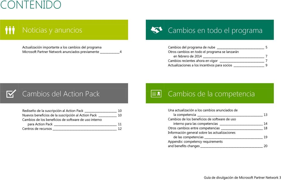 Rediseño de la suscripción al Action Pack 10 Nuevos beneficios de la suscripción al Action Pack 10 Cambios de los beneficios de software de uso interno para Action Pack 11 Centros de recursos 12 Una