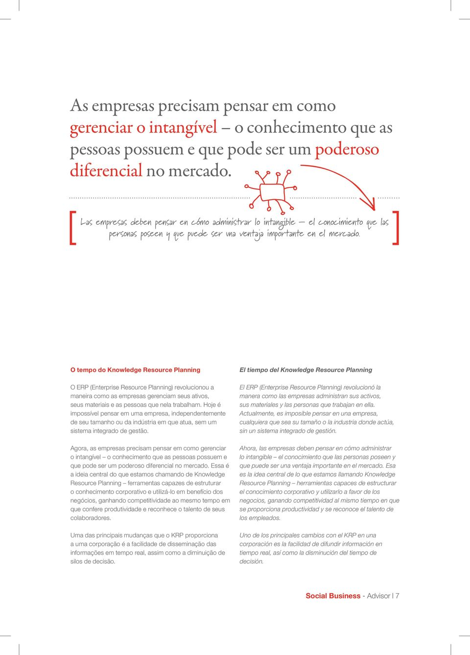 O tempo do Knowledge Resource Planning O ERP (Enterprise Resource Planning) revolucionou a maneira como as empresas gerenciam seus ativos, seus materiais e as pessoas que nela trabalham.