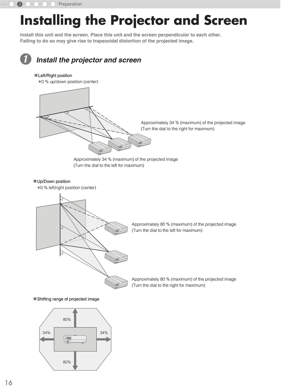 A Install the projector and screen Left/Right position *0 % up/down position (center) Approximately 34 % (maximum) of the projected image (Turn the dial to the right for maximum) Approximately 34 %
