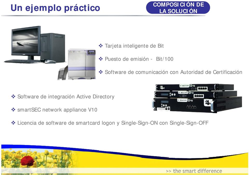 Software de integración Active Directory smartsec network appliance V10